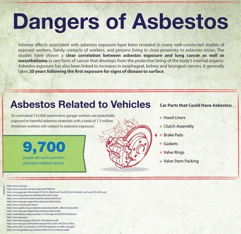 AsbestosCars-infogrpahic
